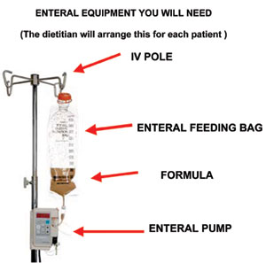 Enteral equipment you will need